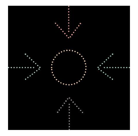 paramètres de transmission liés à l'ESPACE.